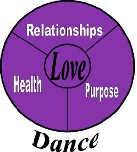 lovedance wheel